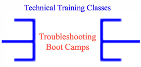 View the Troubleshooting Boot Camps Profile and Course Listings